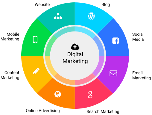digital-marketing-services-IBT