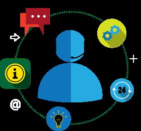 Customer-support-file